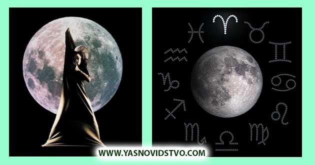 луна в овне 01 знаках зодиака