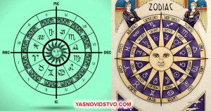 001 Солнце в знаках зодиака