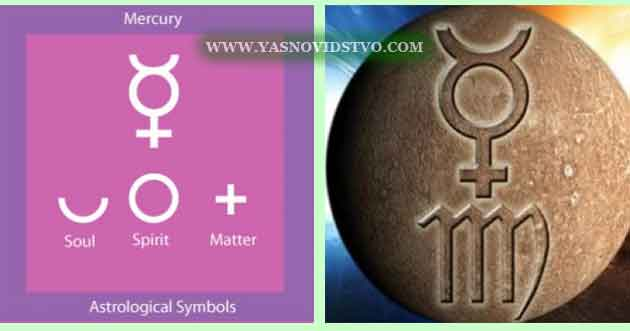 Меркурий в Деве 06 знаках Зодиака